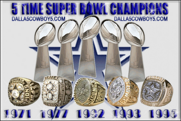 The Dallas Cowboys are Super Bowl Material unlike the Green Bay Packers