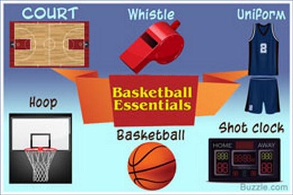 basketball equipment What Equipment Do You Need to Play Basketball