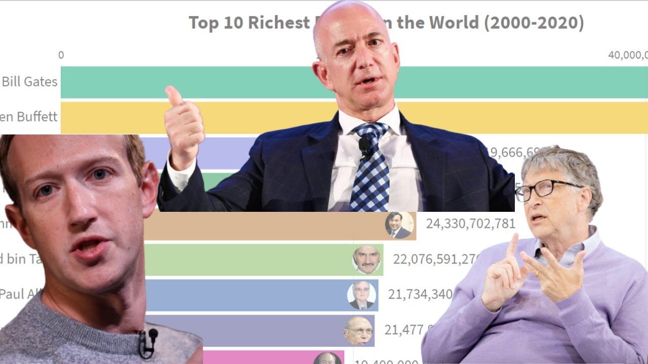 Forbes List 2021